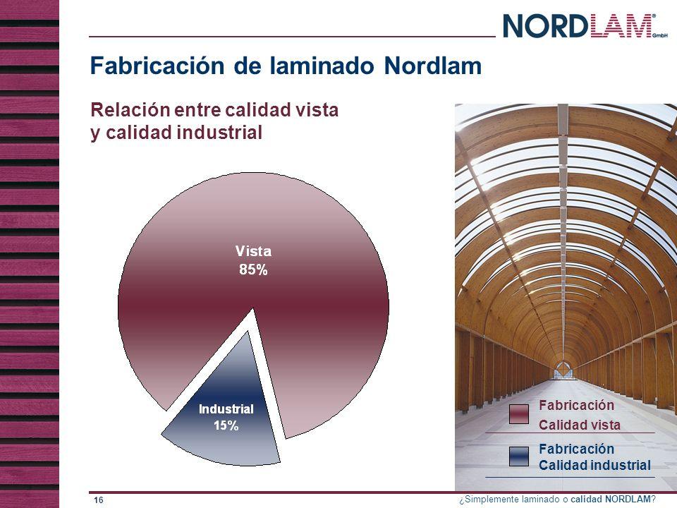 Fabricación de laminado Nordlam