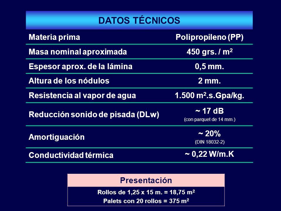 DATOS TÉCNICOS Presentación Materia prima Polipropileno (PP)