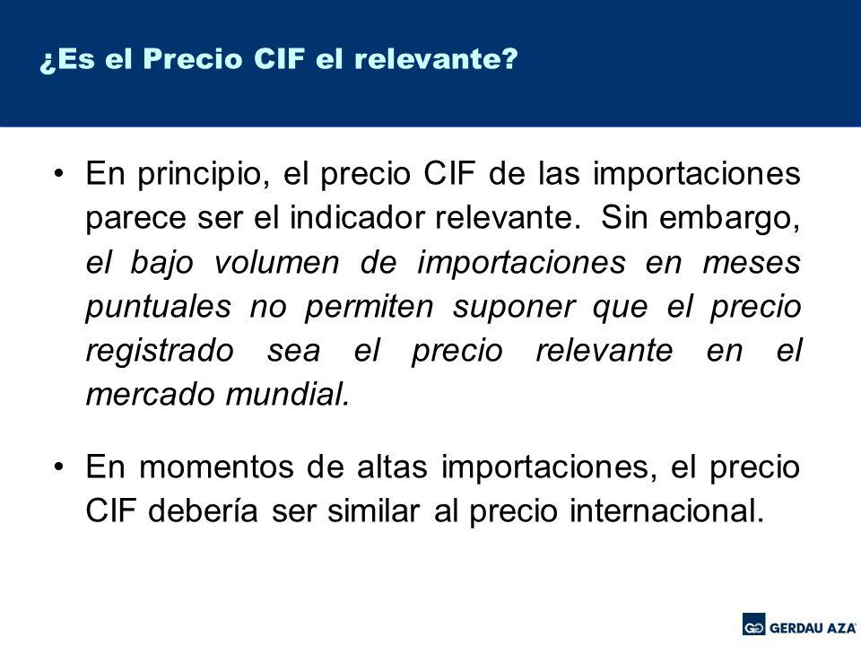 ¿Es el Precio CIF el relevante