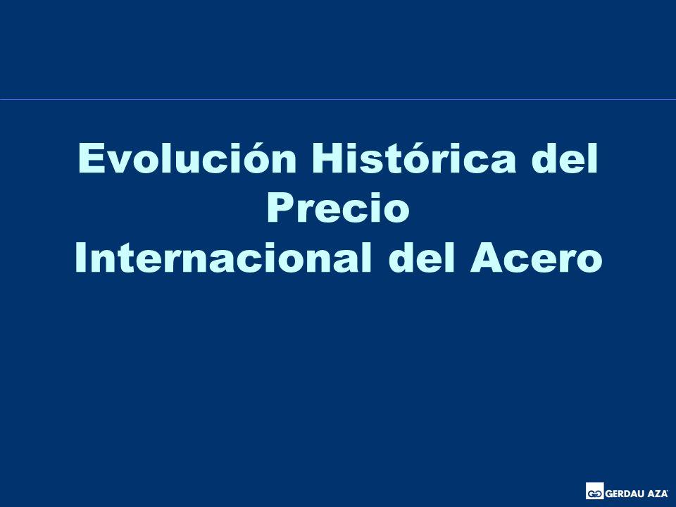 Evolución Histórica del Precio Internacional del Acero