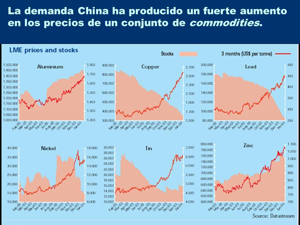 La demanda China ha producido un fuerte aumento en los precios de un conjunto de commodities.