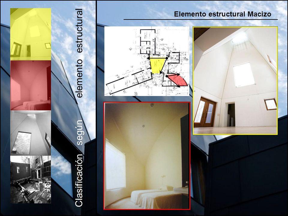 Clasificación según elemento estructural