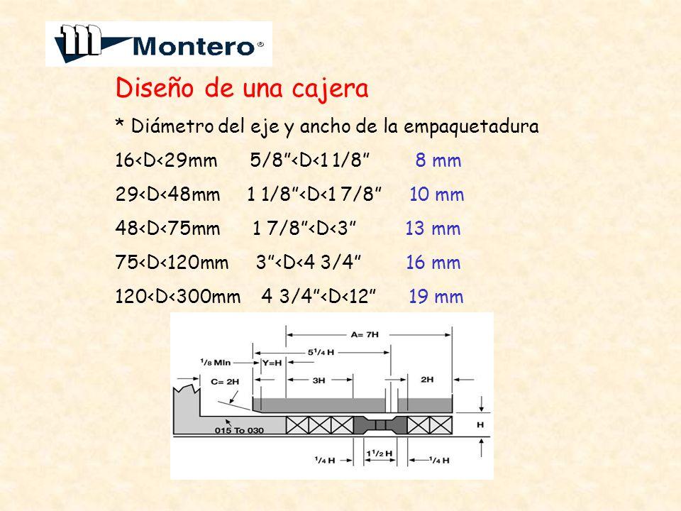 Diseño de una cajera * Diámetro del eje y ancho de la empaquetadura