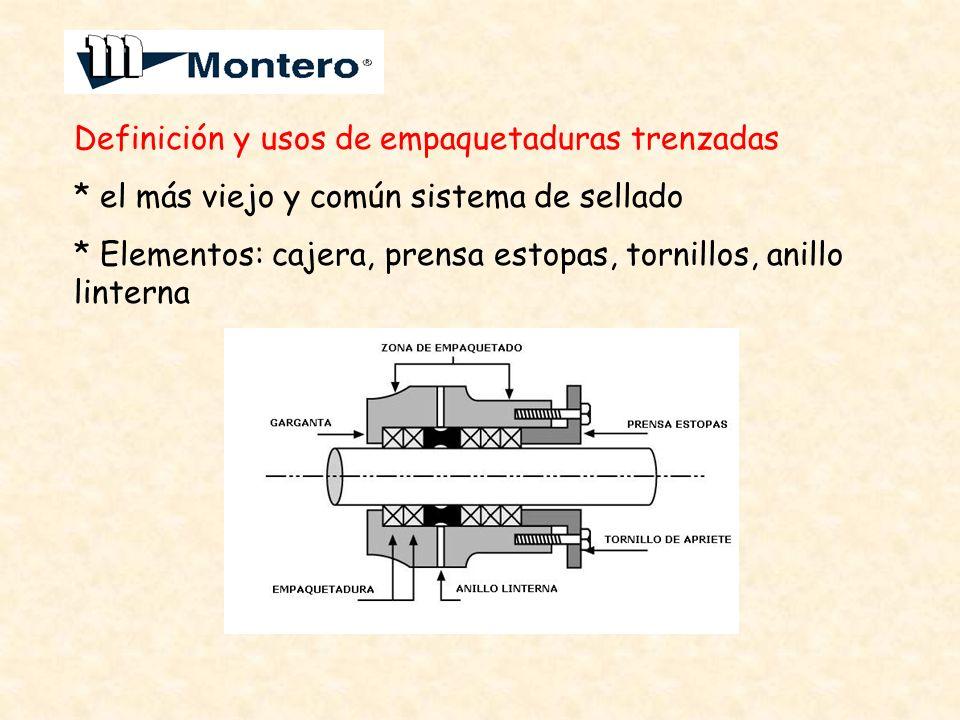 Definición y usos de empaquetaduras trenzadas