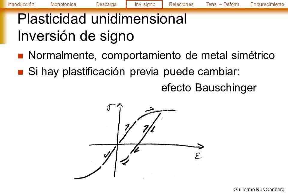Plasticidad unidimensional Inversión de signo