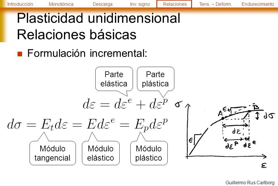 Plasticidad unidimensional Relaciones básicas