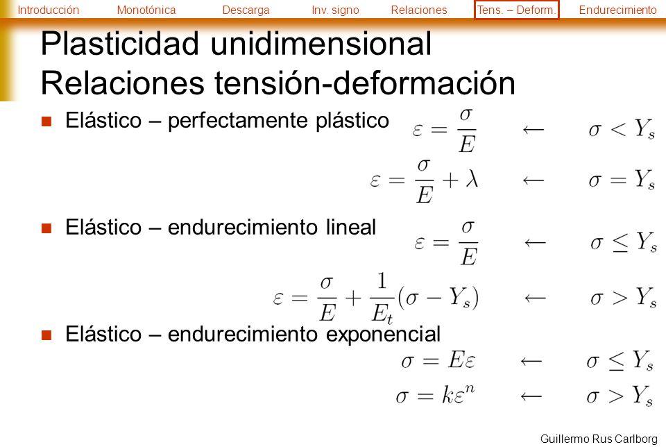 Plasticidad unidimensional Relaciones tensión-deformación