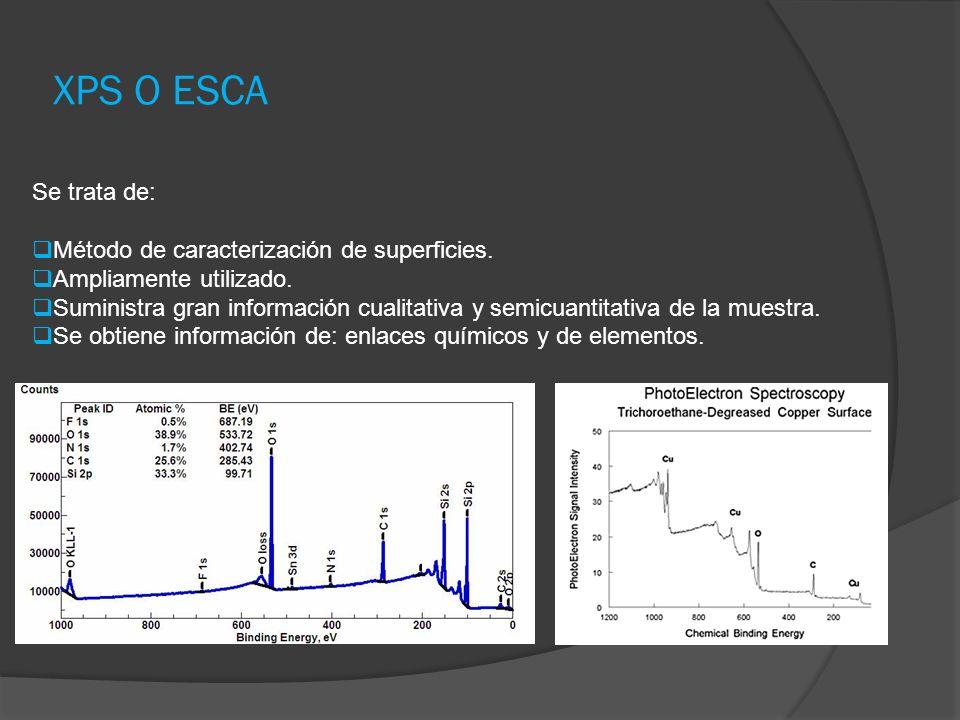 XPS O ESCA Se trata de: Método de caracterización de superficies.