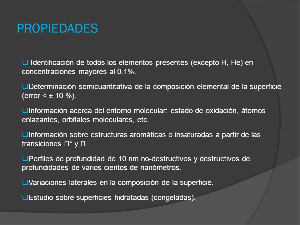 PROPIEDADES Identificación de todos los elementos presentes (excepto H, He) en concentraciones mayores al 0.1%.