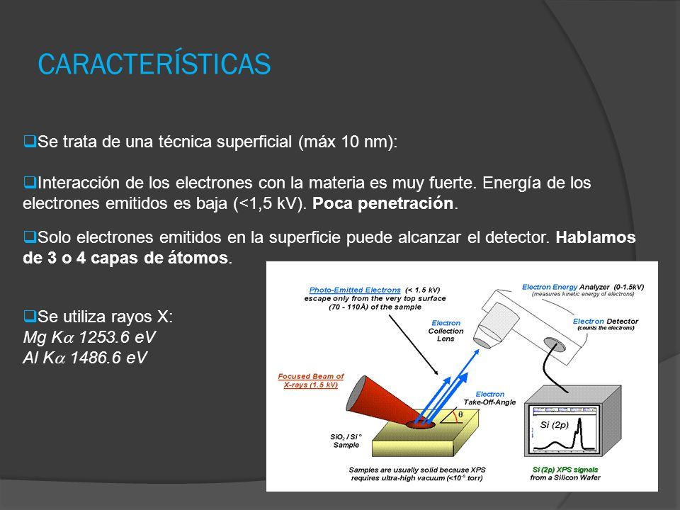 CARACTERÍSTICAS Se trata de una técnica superficial (máx 10 nm):