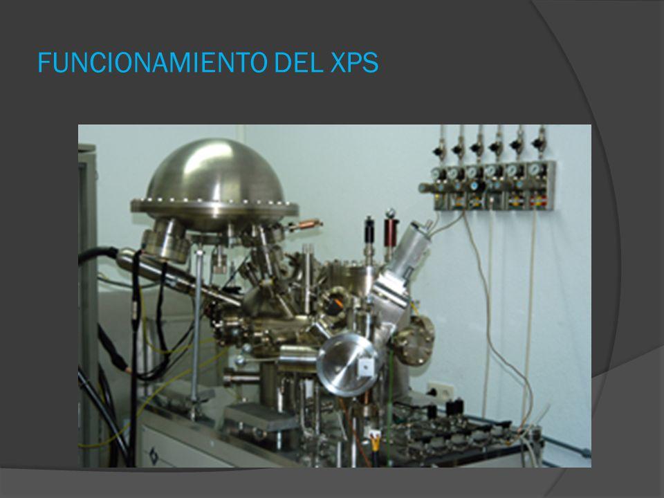 FUNCIONAMIENTO DEL XPS