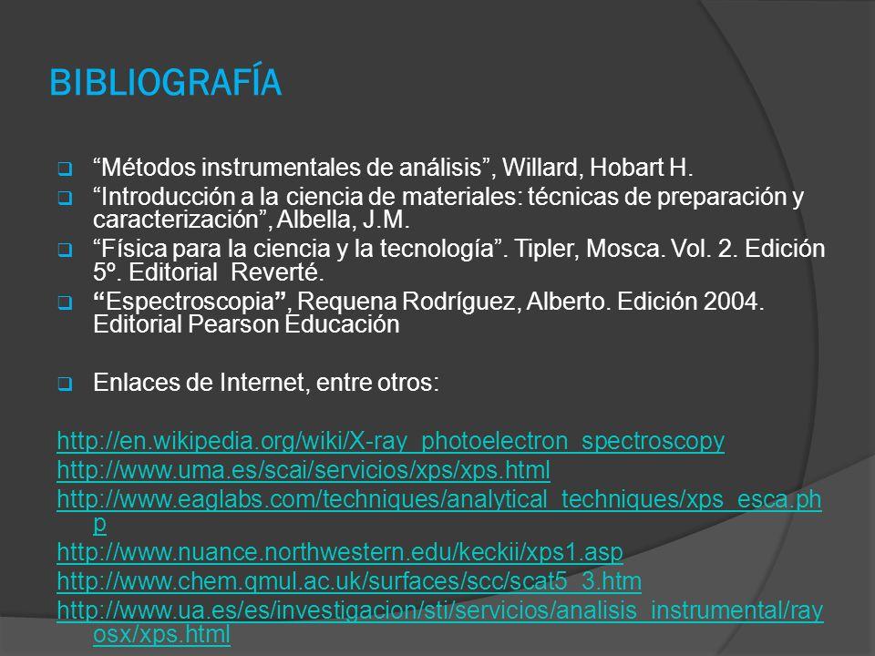 BIBLIOGRAFÍA Métodos instrumentales de análisis , Willard, Hobart H.