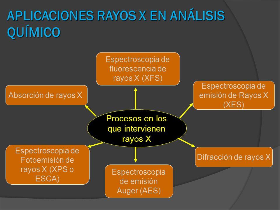 APLICACIONES RAYOS X EN ANÁLISIS QUÍMICO