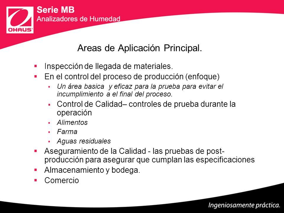 Areas de Aplicación Principal.