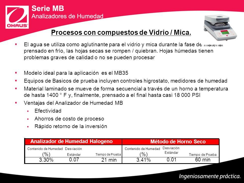 Procesos con compuestos de Vidrio / Mica.