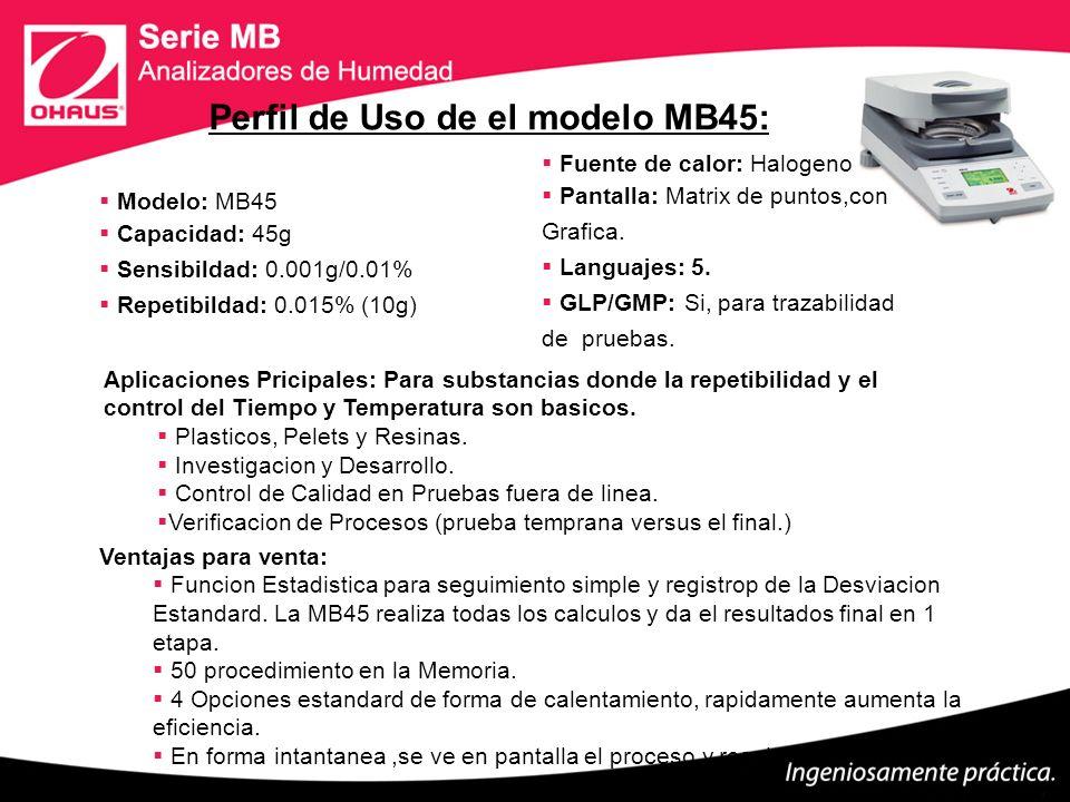 Perfil de Uso de el modelo MB45: