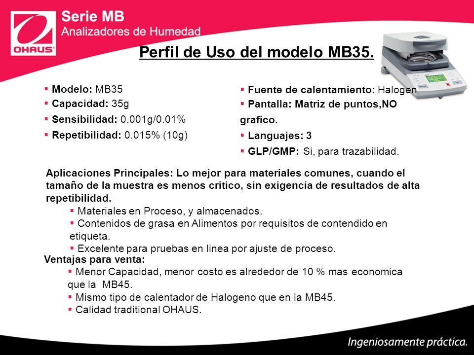 Perfil de Uso del modelo MB35.