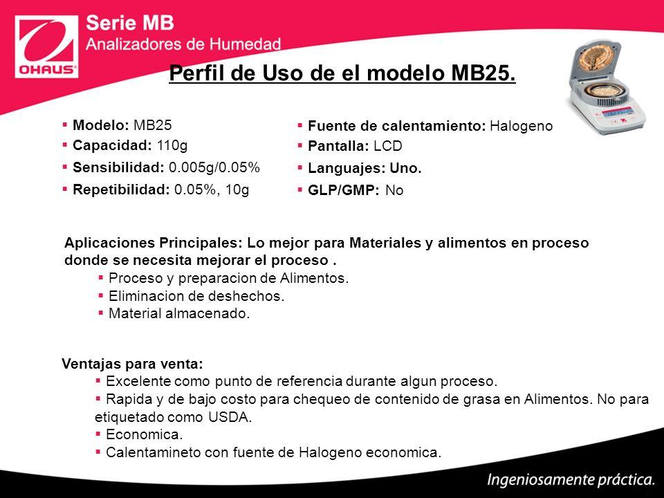 Perfil de Uso de el modelo MB25.