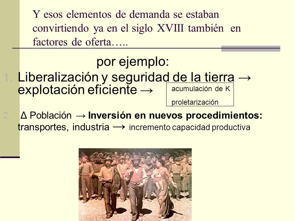Liberalización y seguridad de la tierra → explotación eficiente →