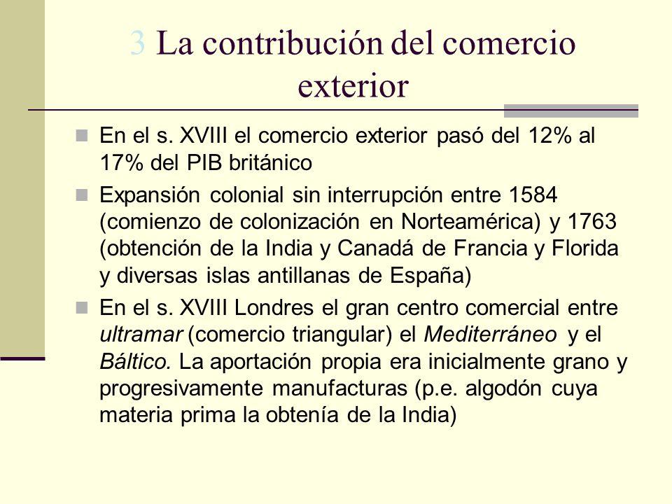 3 La contribución del comercio exterior
