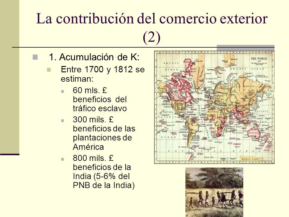 La contribución del comercio exterior (2)