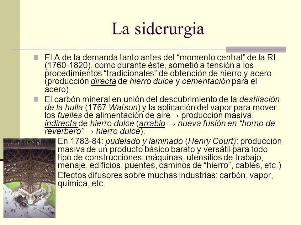 La siderurgia
