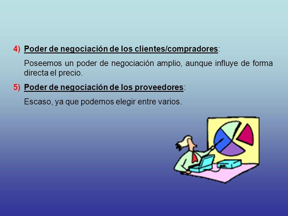 Poder de negociación de los clientes/compradores: