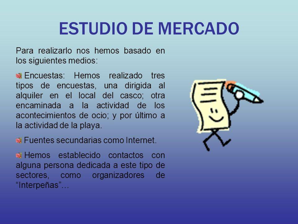ESTUDIO DE MERCADO Para realizarlo nos hemos basado en los siguientes medios: