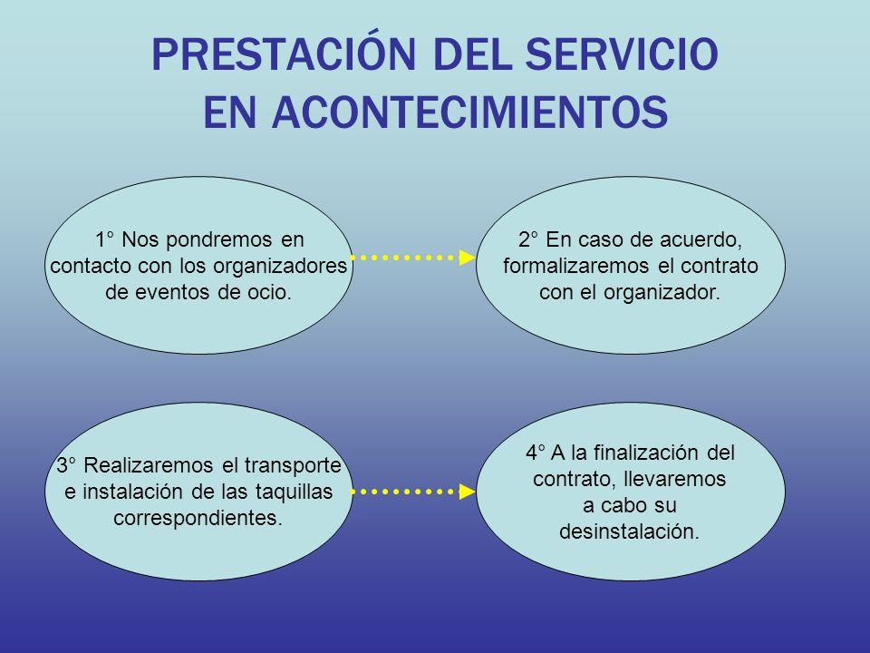 PRESTACIÓN DEL SERVICIO EN ACONTECIMIENTOS