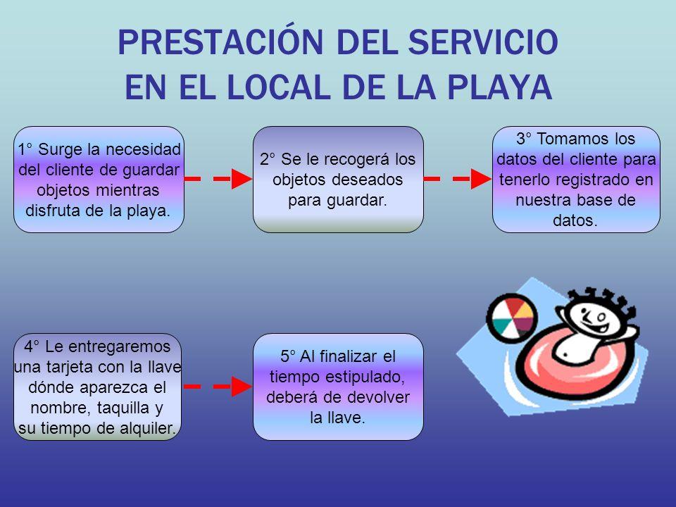 PRESTACIÓN DEL SERVICIO EN EL LOCAL DE LA PLAYA