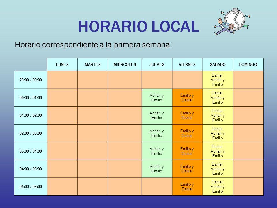 HORARIO LOCAL Horario correspondiente a la primera semana: LUNES