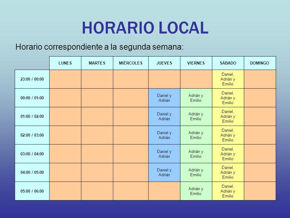 HORARIO LOCAL Horario correspondiente a la segunda semana: LUNES
