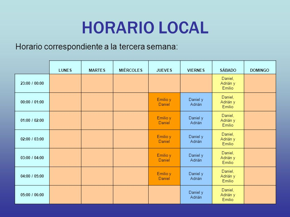 HORARIO LOCAL Horario correspondiente a la tercera semana: LUNES