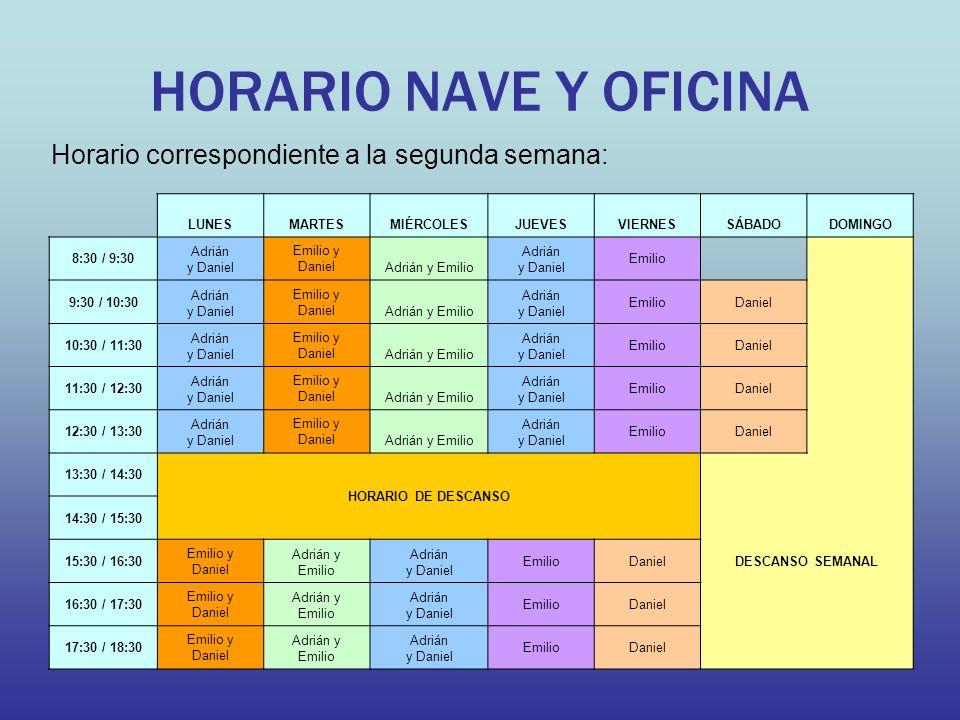 HORARIO NAVE Y OFICINA Horario correspondiente a la segunda semana: