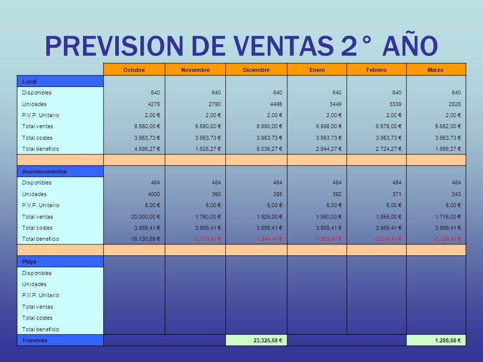 PREVISION DE VENTAS 2° AÑO