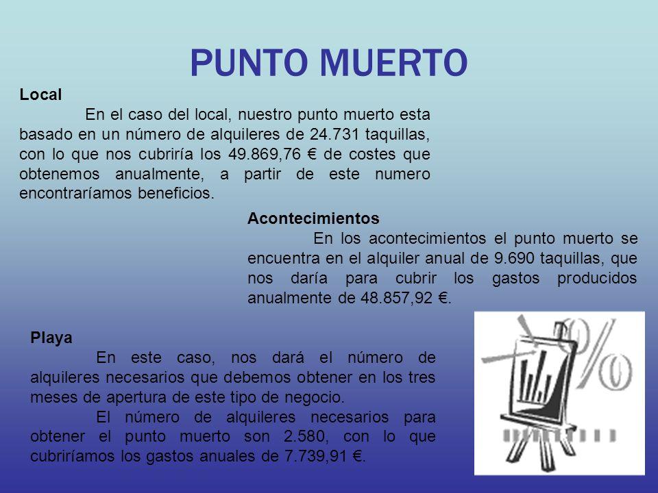 PUNTO MUERTO Local.