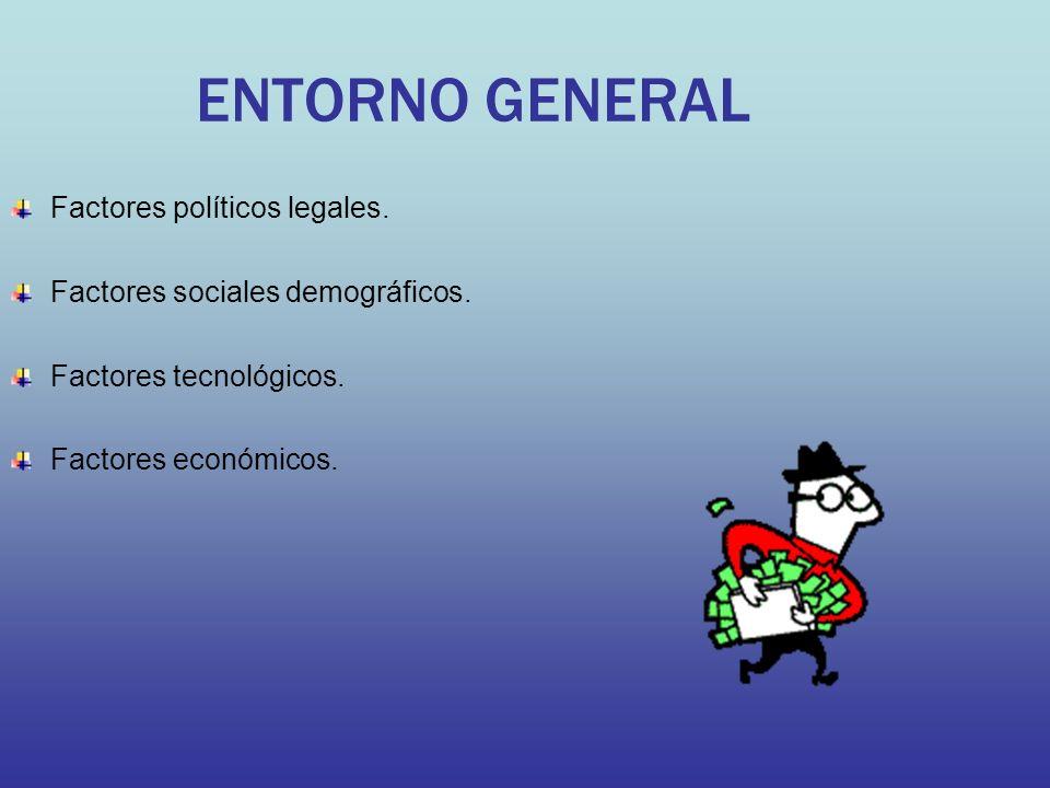 ENTORNO GENERAL Factores políticos legales.