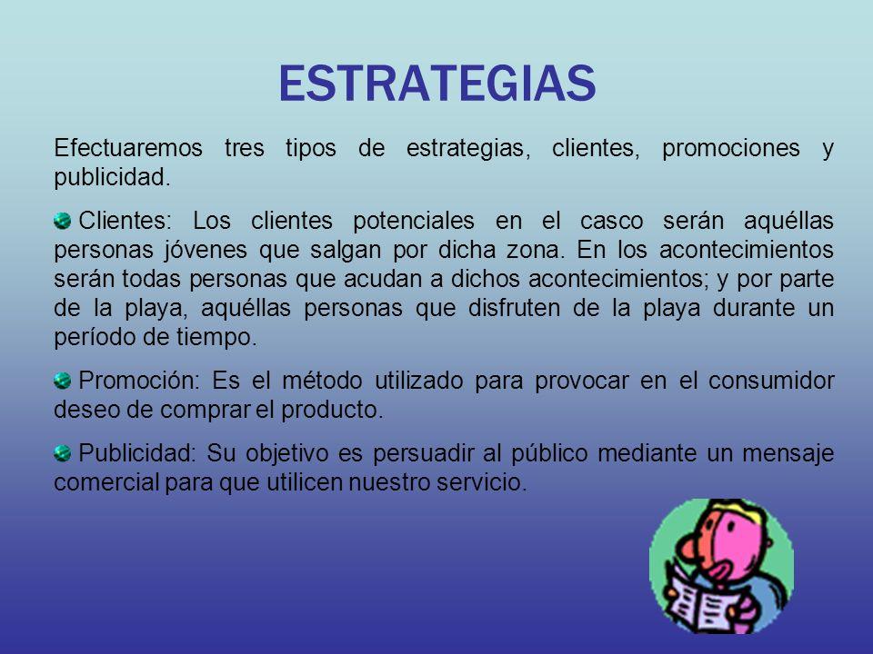 ESTRATEGIAS Efectuaremos tres tipos de estrategias, clientes, promociones y publicidad.