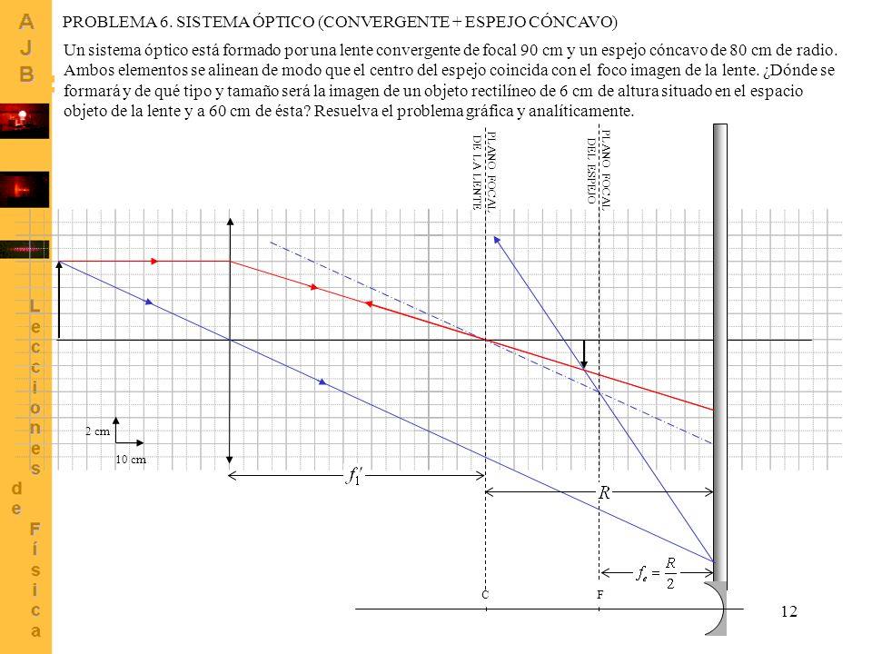 PROBLEMA 6. SISTEMA ÓPTICO (CONVERGENTE + ESPEJO CÓNCAVO)