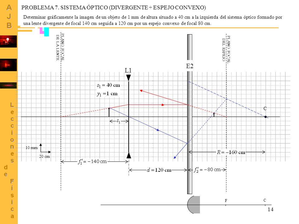 E2 L1 PROBLEMA 7. SISTEMA ÓPTICO (DIVERGENTE + ESPEJO CONVEXO)