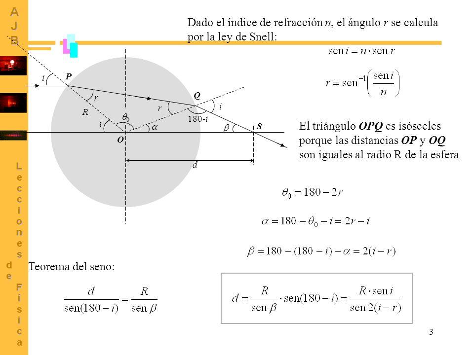 Dado el índice de refracción n, el ángulo r se calcula por la ley de Snell: