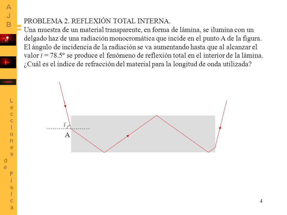 PROBLEMA 2. REFLEXIÓN TOTAL INTERNA.