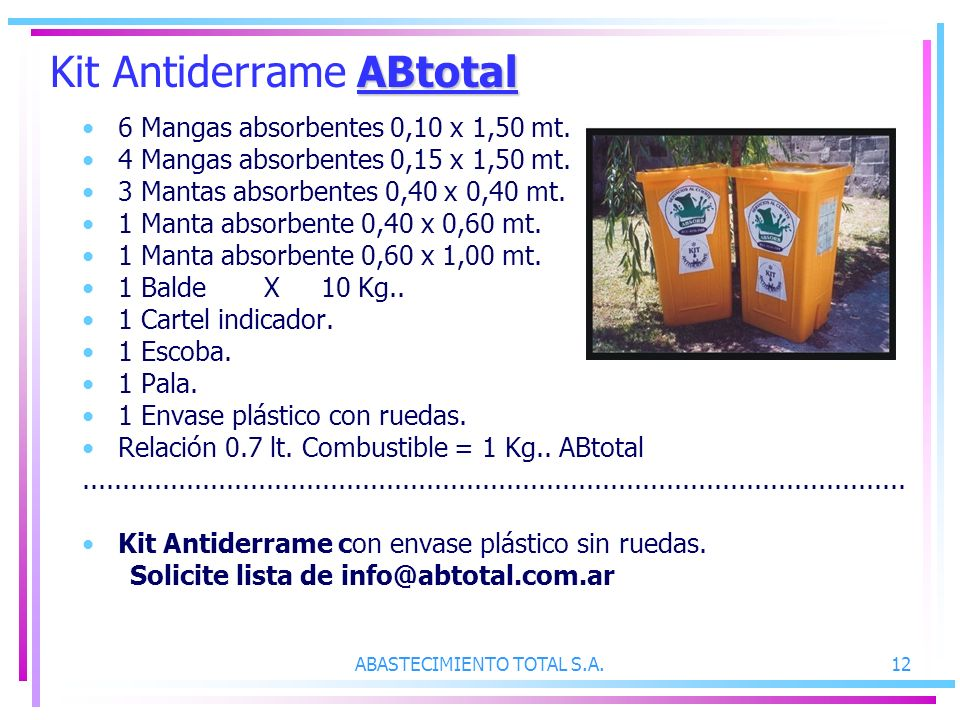 Kit Antiderrame ABtotal