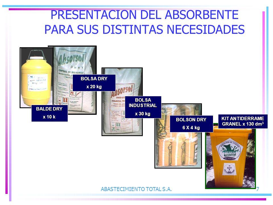 PRESENTACION DEL ABSORBENTE PARA SUS DISTINTAS NECESIDADES