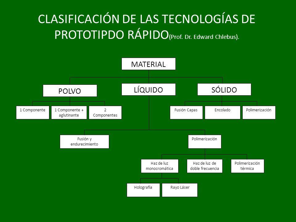 CLASIFICACIÓN DE LAS TECNOLOGÍAS DE PROTOTIPDO RÁPIDO(Prof. Dr