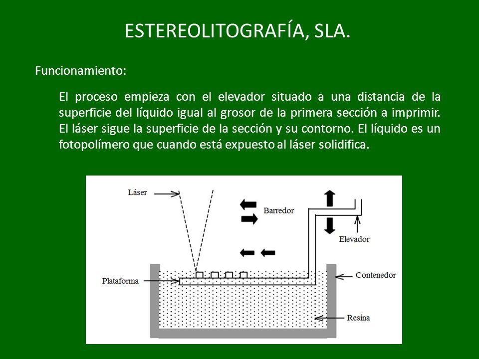 ESTEREOLITOGRAFÍA, SLA.
