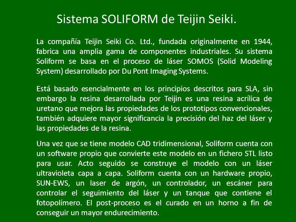 Sistema SOLIFORM de Teijin Seiki.