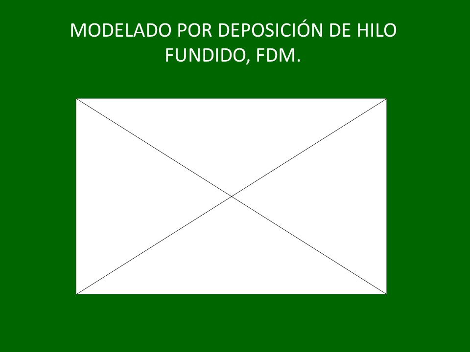 MODELADO POR DEPOSICIÓN DE HILO FUNDIDO, FDM.