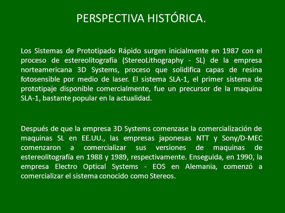 PERSPECTIVA HISTÓRICA.