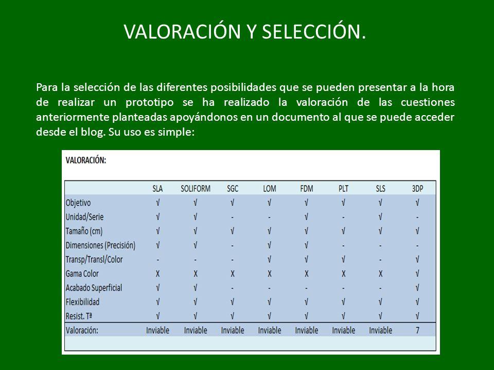 VALORACIÓN Y SELECCIÓN.